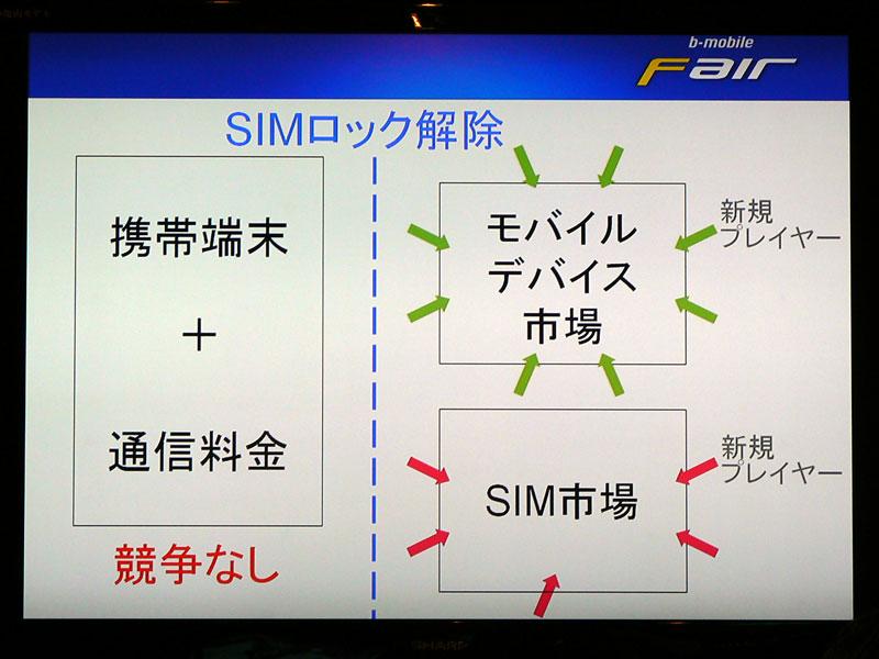 SIMロック解除時代に向けた製品