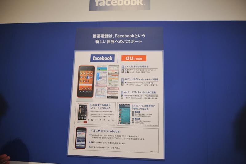 Facebookとの連動機能