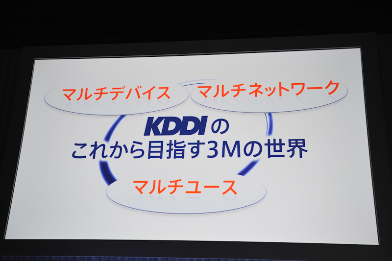 3Mの実現を目指すKDDIの戦略