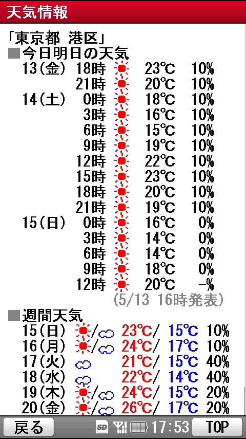 天気情報画面