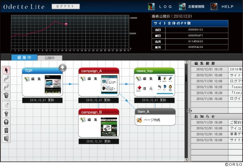 サイトマップ画面
