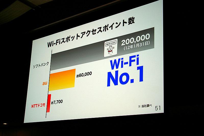 Wi-Fiアクセスポイントは20万カ所に