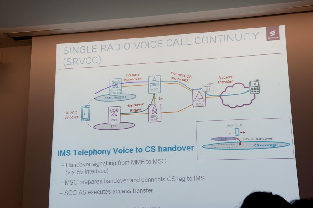 LTEと従来のネットワークの音声通話をハンドオーバーできる技術