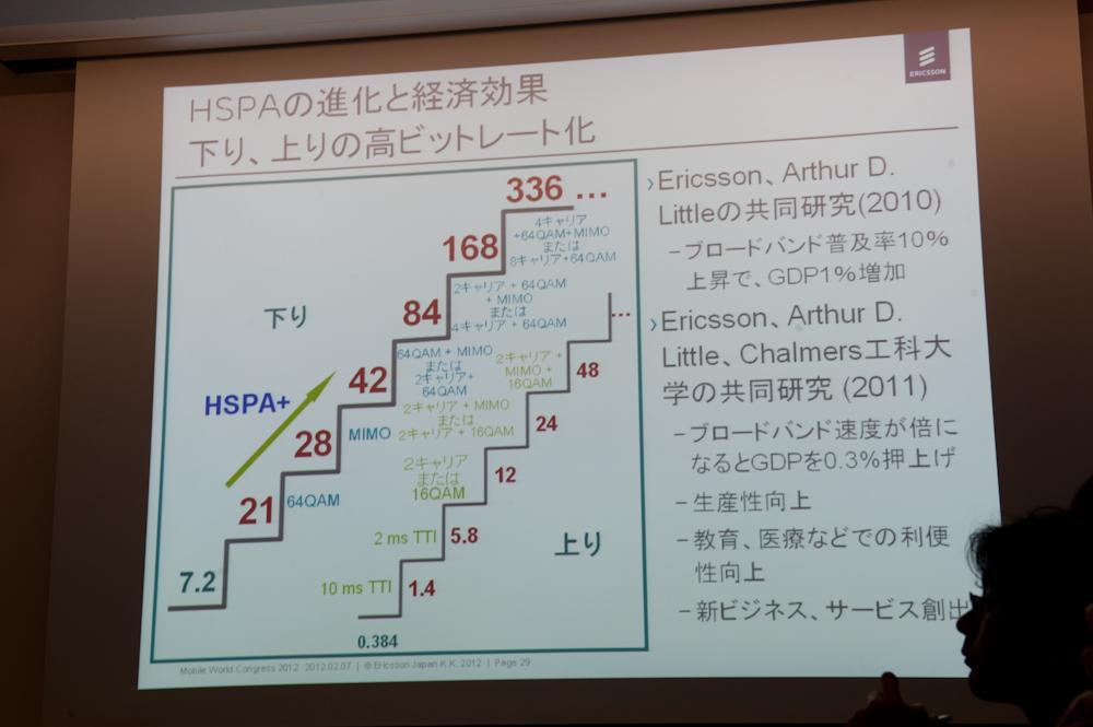 HSPAはさらなる高度化が進む一方、効率性もポイントとした