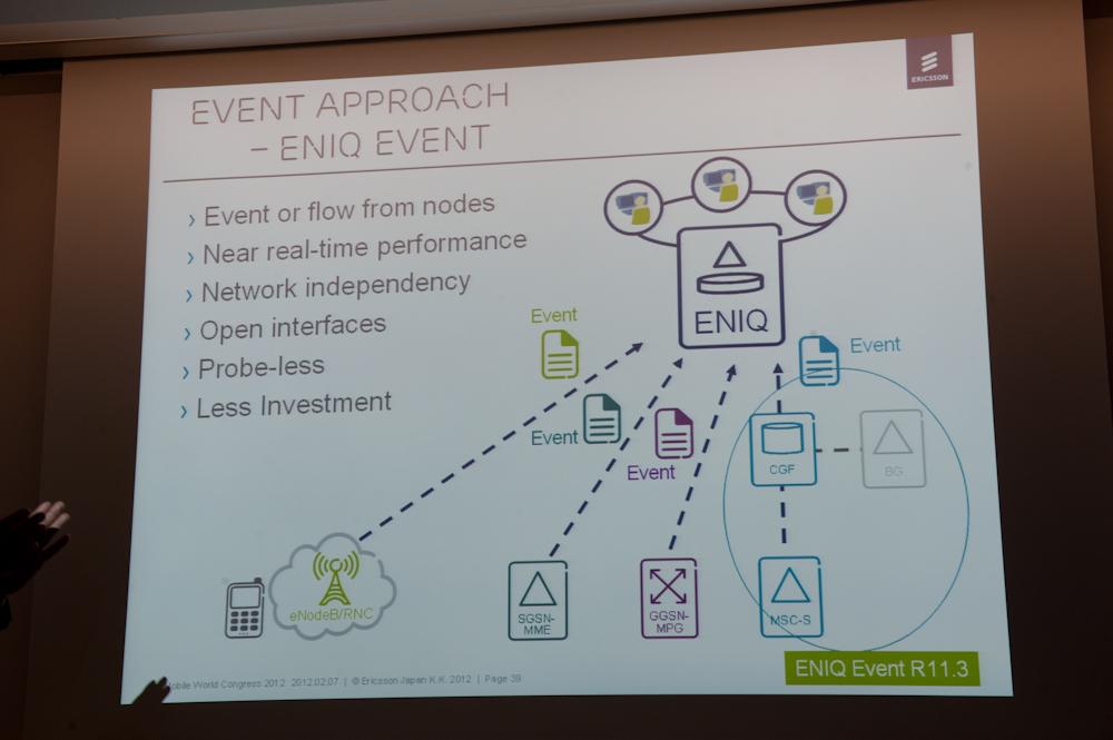 イベント情報へのアプローチの変化