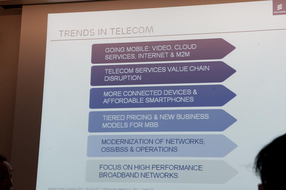 通信業界のトレンドについて