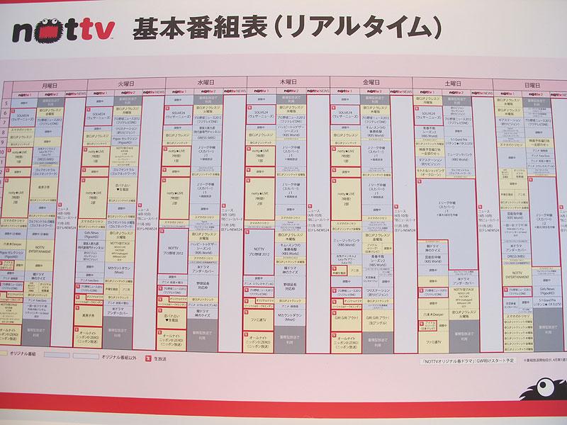 番組表。赤枠が生放送、クリーム色がオリジナル番組