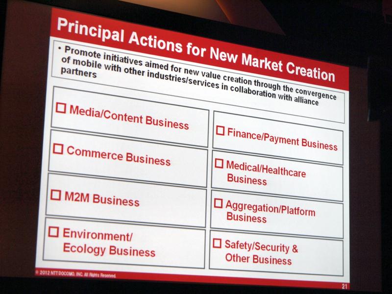 新たにチャレンジしていく8つの新規事業
