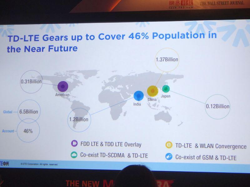 TD-LTEは人口が多く大きなマーケットのある地域で採用が進む