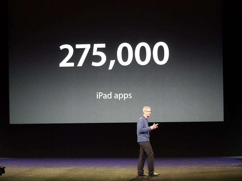 そのうちiPad向けアプリケーションは27万5000種類に