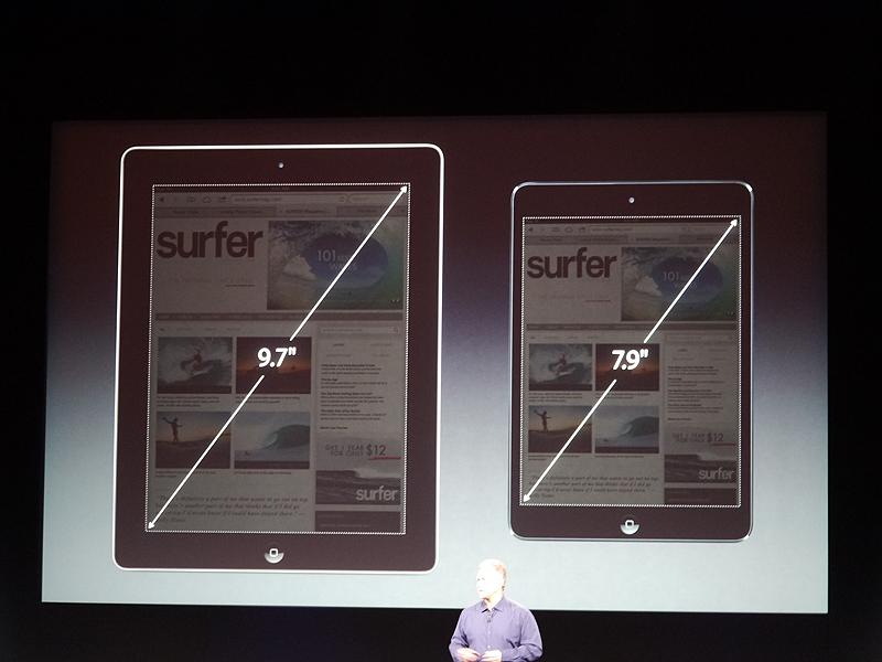 iPadが9.7型ディスプレイであるのに対して、iPad miniは7.9型ディスプレイを採用