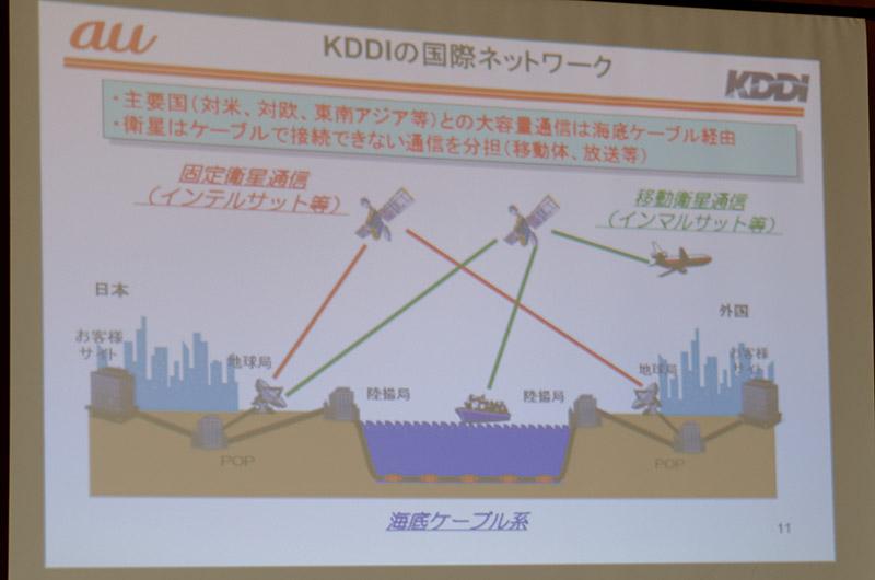 衛星通信のネットワークと特徴