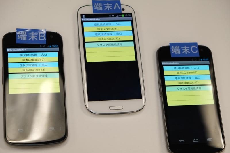 Bluetoothを用いて3つの端末がリング状に接続されている状態