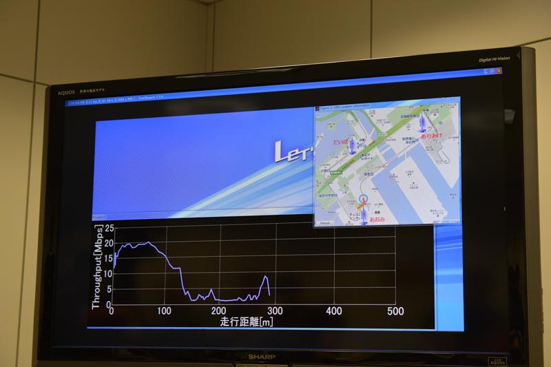 (現行LTE)大通りに出て、路上の環境や別の台場実験基地局の干渉などによりスループットが低下した