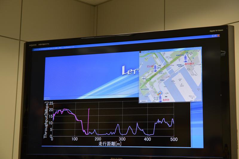 (ECO-LTE)紫は現行LTE、ピンクがECO-LTE適用のグラフ。大通りに出てスループットが低下すると、ECO-LTEが適用されて隣接する台場実験基地局からの電波が停止、スループットが大幅に向上した