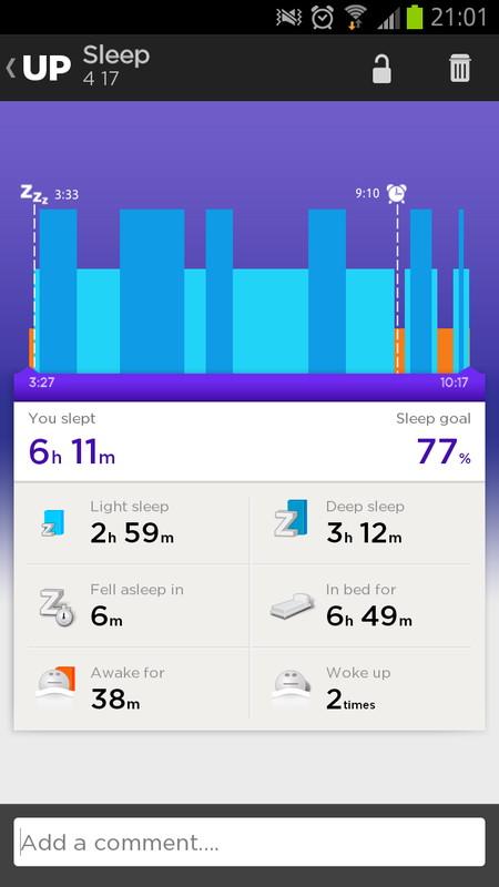 睡眠のグラフ。濃い青の時間が深い睡眠で、オレンジは起きている時間。アラームで起きてから二度寝を2回、さらに二度寝中も良質な眠りに誘われていることが見て取れる。会社に遅刻し上司に怒られたのが玉にキズである