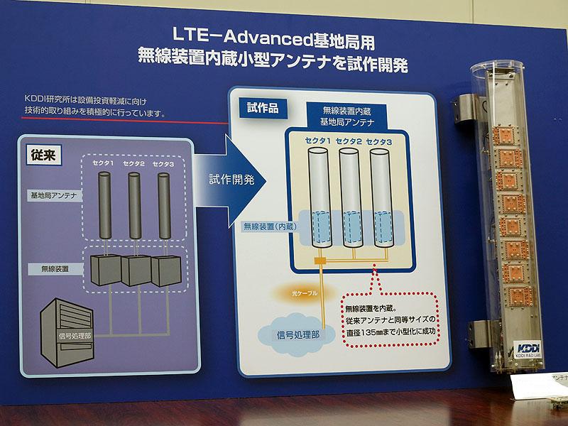 LTE-Advanced用の新型アンテナ