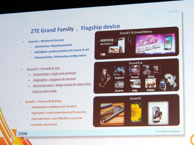 ZTEのスマートフォンラインナップ