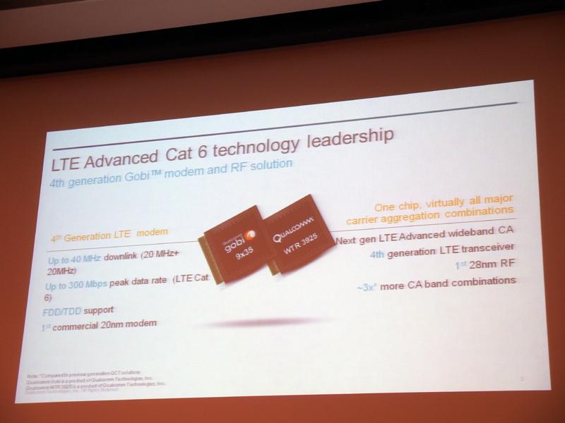 カテゴリー6のLTE Advancedに対応したモデムとRFチップ
