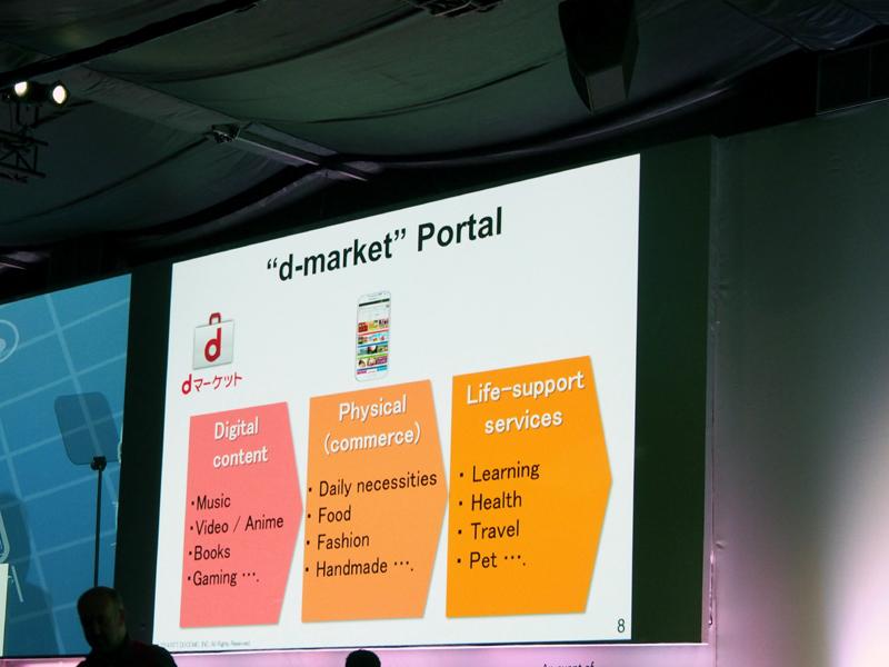 dマーケットはその一例で、幅広い分野の商品が扱われている
