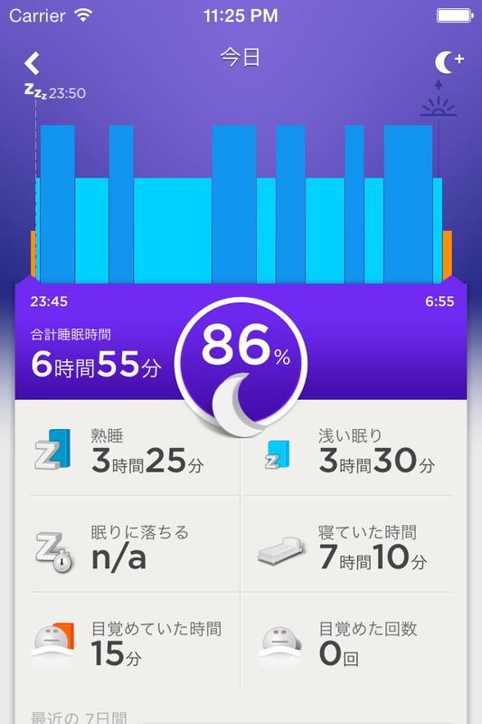 アプリ「UP by Jawbone」