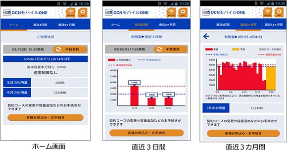 「OCN モバイル ONE」アプリ画面イメージ