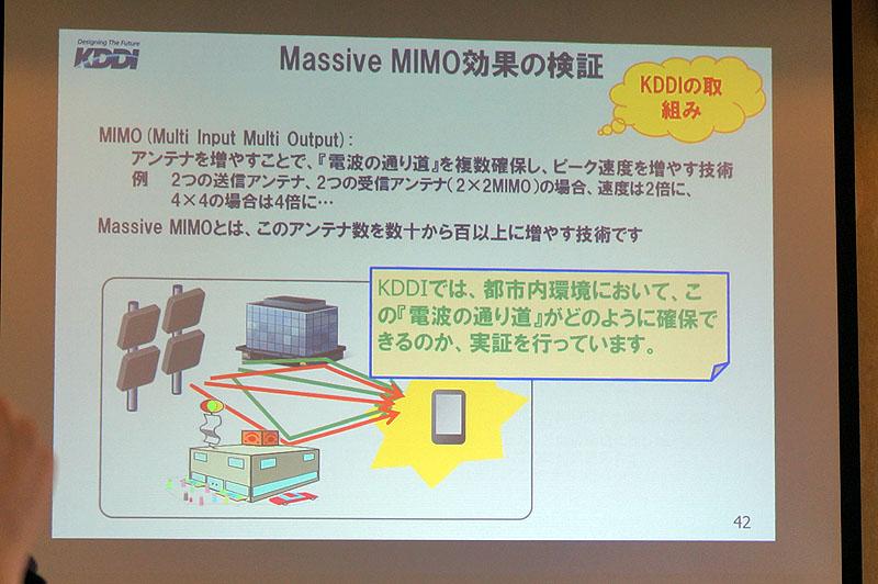 MIMOの効果を検証する