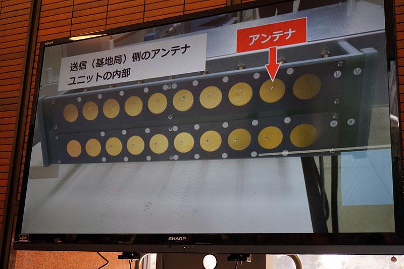 計測装置のアンテナユニット