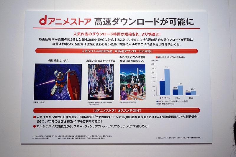 ドコモが5月14日の新商品発表会で紹介していたパネル