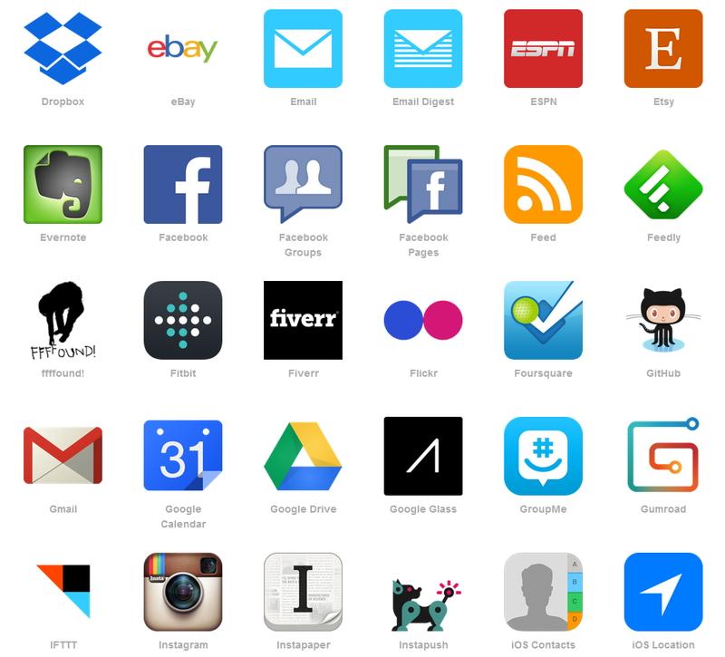 IFTTTが対応しているアプリやサービスの一例