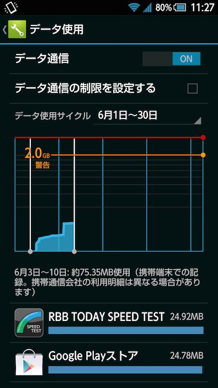 Android端末のデータ統計機能などを使いつつ、自分が普段どのくらい使っているかを把握してからプランを決めよう