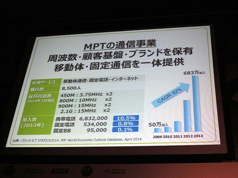 MPTはこれまで独占企業だった