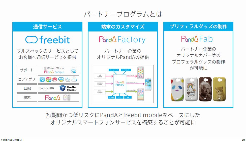キャリア事業「freebit mobile」と専用端末「PandA」をベースにしたカスタムスマートフォンサービス