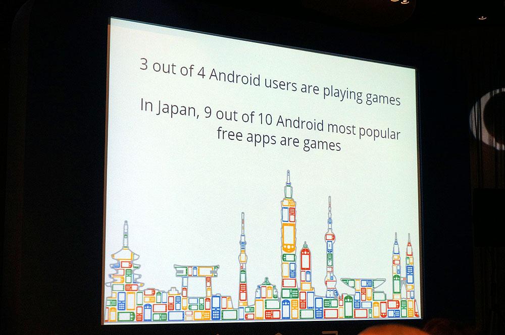 日本では10のうち9がゲーム