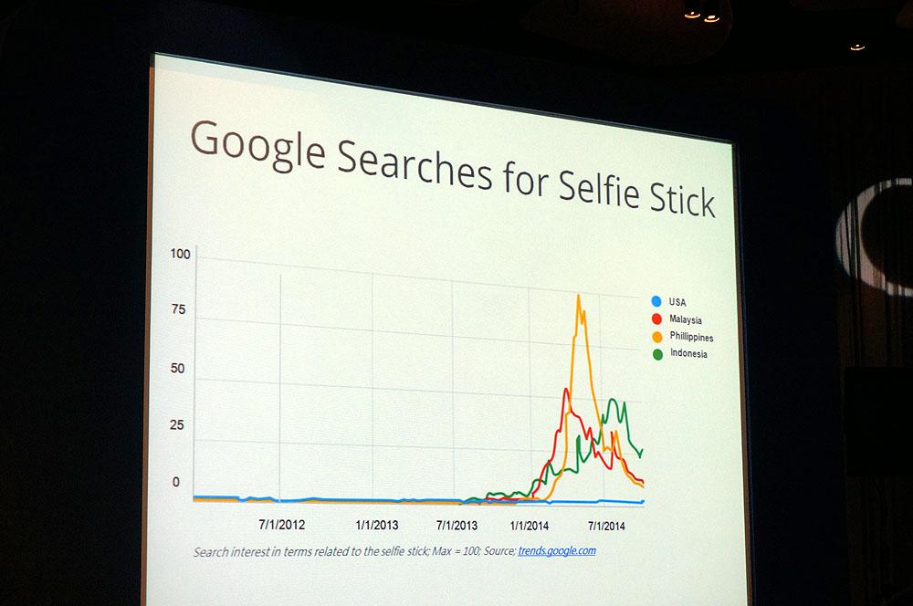 検索ワードで見るセルフィスティックの動向