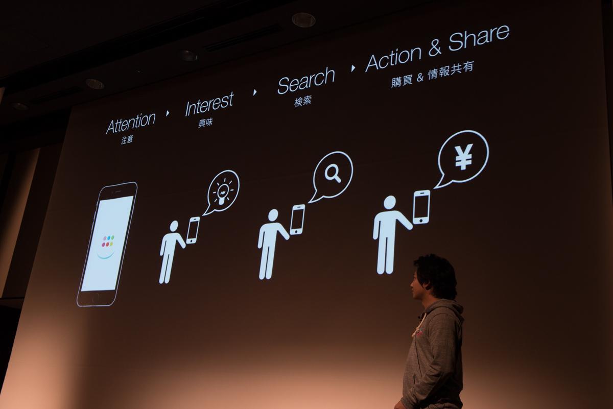 スマートフォンにおいても、これまではユーザーが検索する能動的なアクションが必要