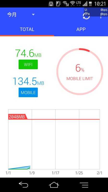 通信状況を細かく把握できる「通信量モニター」