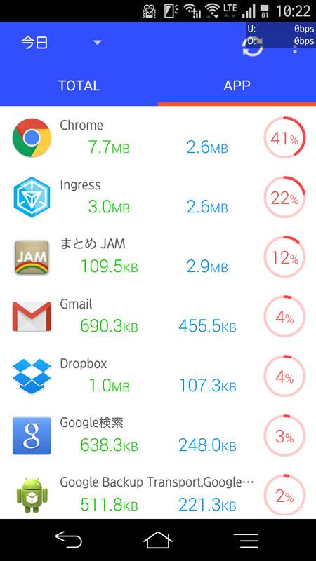 アプリごとのモバイル通信、Wi-Fi通信のデータ量を表示できる