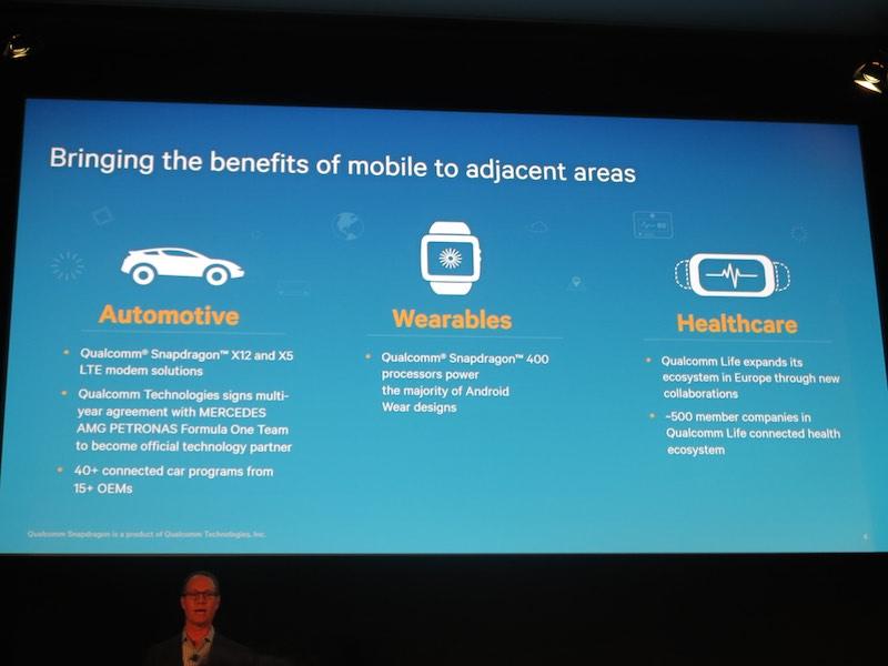 モバイル隣接分野にもクアルコムは製品を提供している