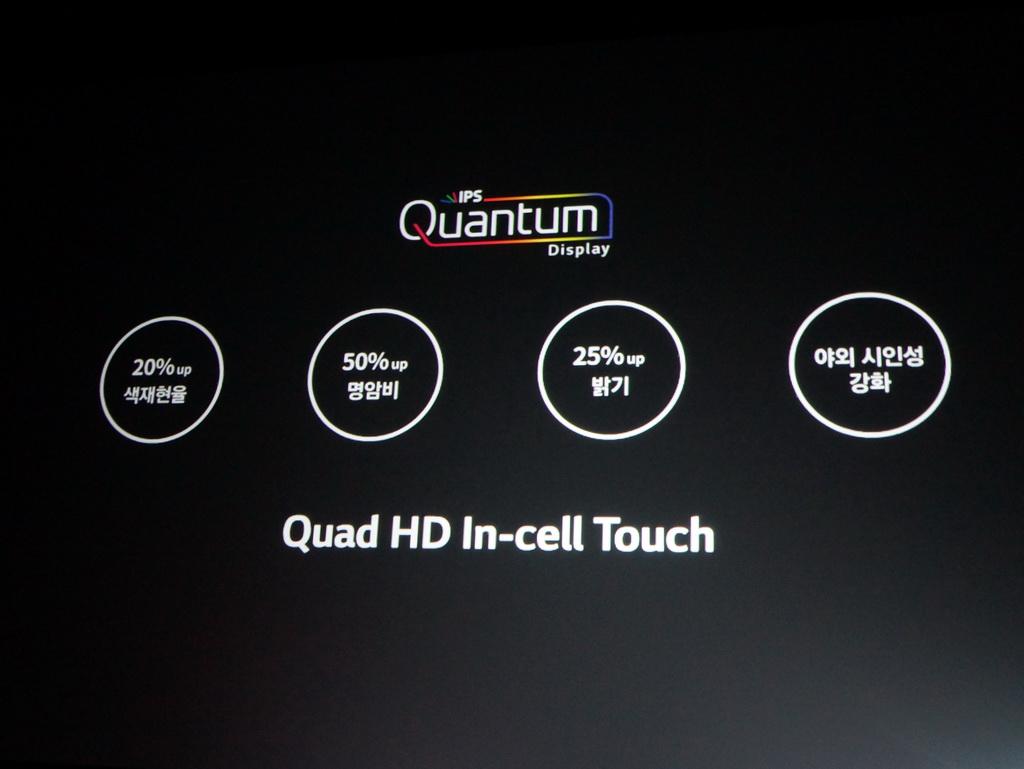 G4に採用されたQuantumディスプレイは、G3に比べ、色再現度で約20%、コントラストで約50%、輝度で約25%の向上が図られている