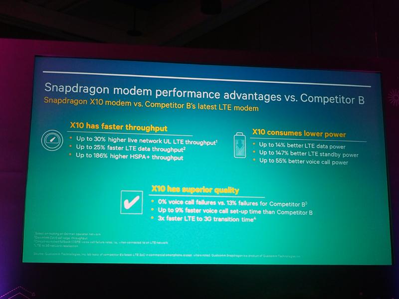 インテルは、「サンタクララの競合B」と呼ばれていた。待機時のLTE消費電力に、大きな違いがあるようだ