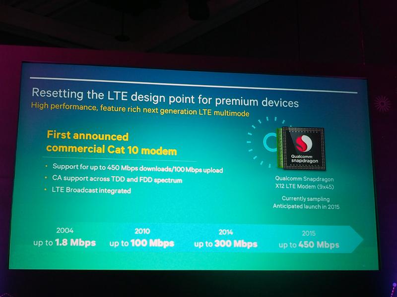 LTEのカテゴリー10に対応した、「X12 LTEモデム」