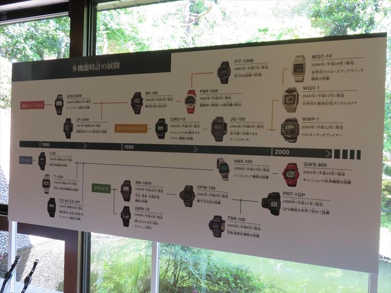 6月10日から一般公開されるカシオの多機能時計。一般公開時にはガラスケースの中に入った形での展示となる