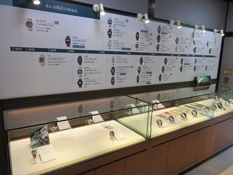 常設の展示コーナーもあり、そちらではカシオ初の時計製品となる「カシオトロン」も展示されている