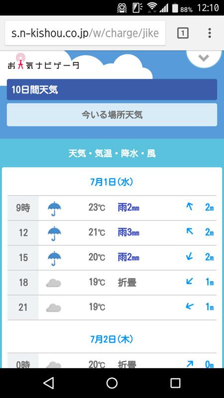 現在から10日先までの1〜3時間ごとの詳細な天気もわかる