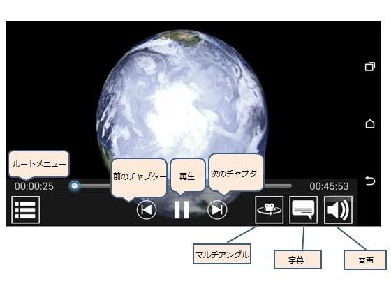 アプリ「sMedio TrueDVD Streamer」の画面