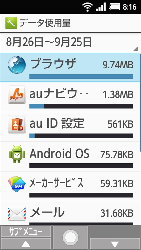 もっと早くにモバイルデータ通信をオフにしていれば、と思わずにはいられない、アプリ毎の通信量。ただこんな風に手軽にチェックできるのはありがたい