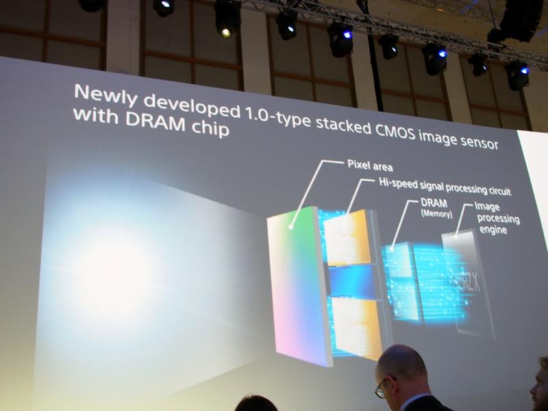 4Kテレビ、カメラに続き、イメージセンサーに強みを持っていることを解説。その流れの中で、Xperia Z5シリーズが発表された