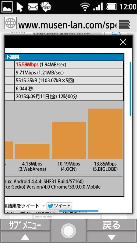 通信速度もチェックしてみたが、横浜駅周辺で15Mbpsと、LTEの実測値としてはスマホと同程度だと分かった