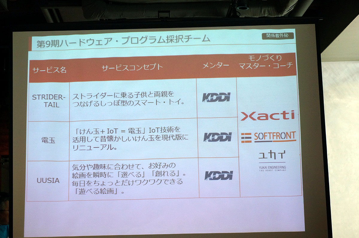 ハードウェアプログラムで採択された3チーム